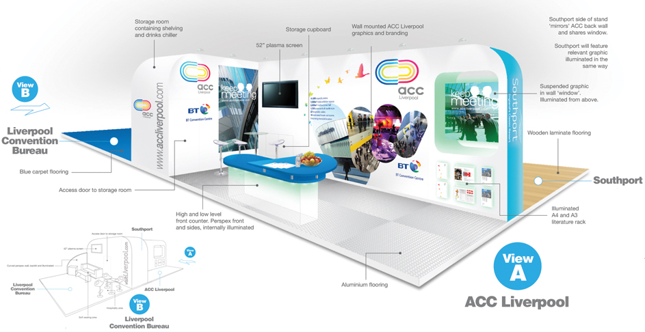 Exhibition Stand Design Concepts : Steve cripps graphic designer website